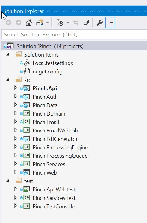 Identity Server 4 Solution Architecture
